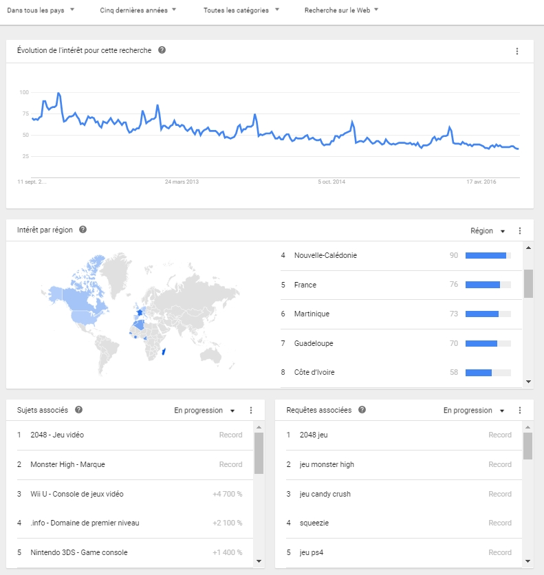 le-jeu-google-trends