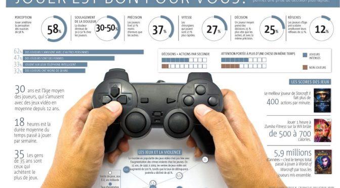 Le bonheur par les jeux vidéos..